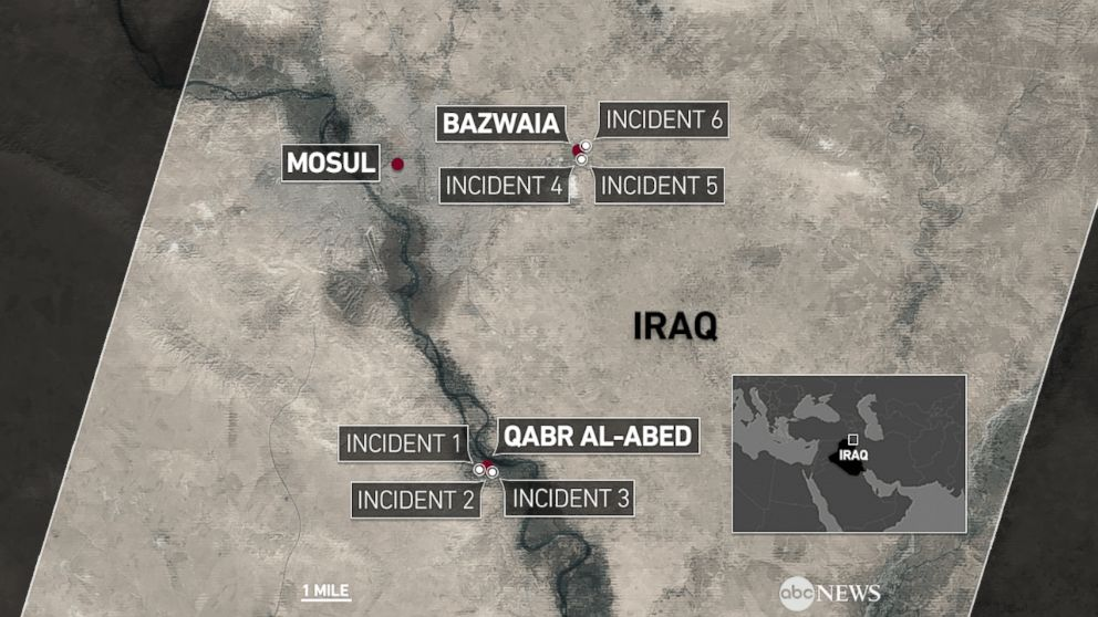 The six incidents documented by Arkady occurred in a pair of Iraqi villages outside Mosul.