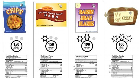 ht food labels stars nt 111021 wblog Will New Food Labels Mean Better Choices?