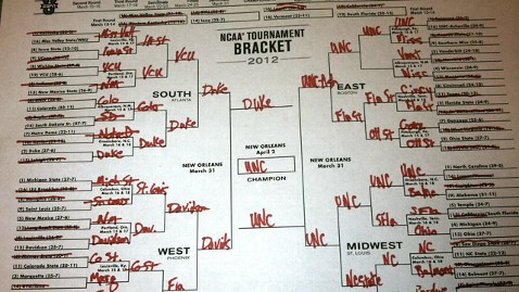 abc swing state bracketology nt 120312 wblog Swing State Bracketology: Who Should Obama Pick in Tournament?