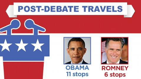 after debate travels infographic 640x360 wblog Obama Kicks Off 48 Hour Marathon Extravaganza
