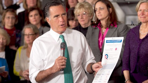 ap mitt romney women event thg 120411 wblog The Softening Of The GOP Super PACs (The Note)