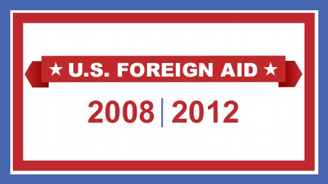 foreign aid infographic 640x360 wblog Presidential Debate: Fact Check and Live Blog
