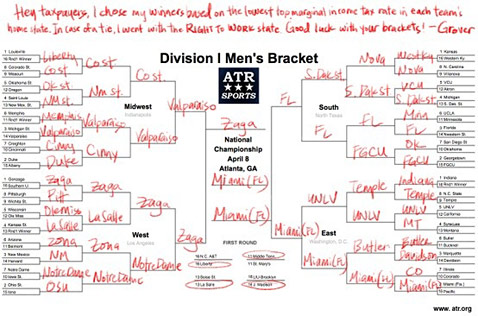 ht grover norquist ncaa bracket ll 130321 wblog Political Bracketology: Obama Picks Top Seeds, Rubio Loves Upsets, McConnell Is a Homer