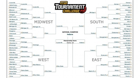 ht obama ncaa bracket ll 130321 wblog Political Bracketology: Obama Picks Top Seeds, Rubio Loves Upsets, McConnell Is a Homer