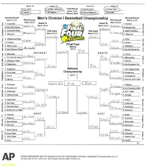 ht rubio ncaa bracket ll 130321 vblog Why Marco Rubio Is Rooting for Florida over Florida Gulf Coast