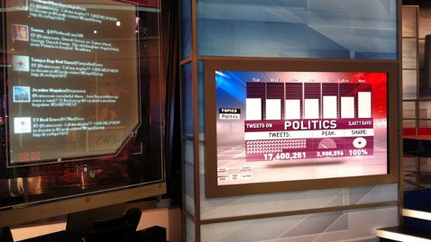 abc tss1 tk 121105 wblog The Tech Behind ABC News Election 2012 Studio
