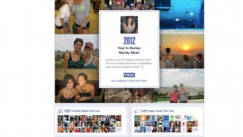 ht facebook year in review post thg 121212 wblog Relive Your 2012 Year in Social Media with Facebook and Twitter Tools