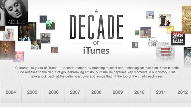ht itunes ten years jef 130425 wmain Apple Downloads a Decade of iTunes