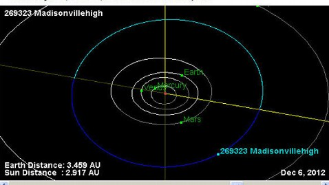 ht madisonvilel high asteroid kb 121206 wblog Texas Students Get Asteroid Named for Their School