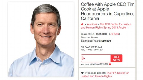 ht tim cook mi 130426 wblog Coffee with Apples CEO? Thatll Be at Least $500,000