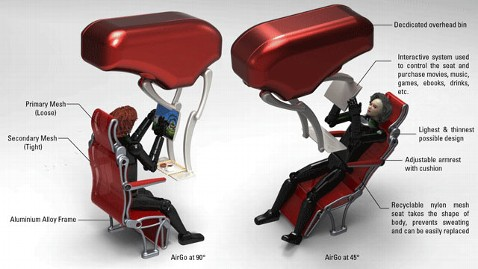 ht Dyson AirGo3 seat wy 130218 wblog The Future of Airline Seating? Lets Hope So