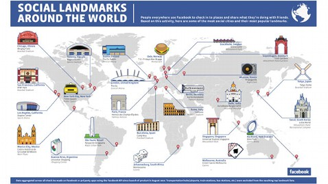 ht map mr 120620 wblog Facebooks Most Social Landmarks Around the World