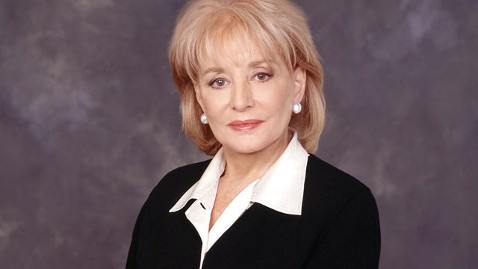 abc barbara walters thg 130128 wblog Instant Index: Monopoly Drops Iron; Barbara Walters Suffers Concussion