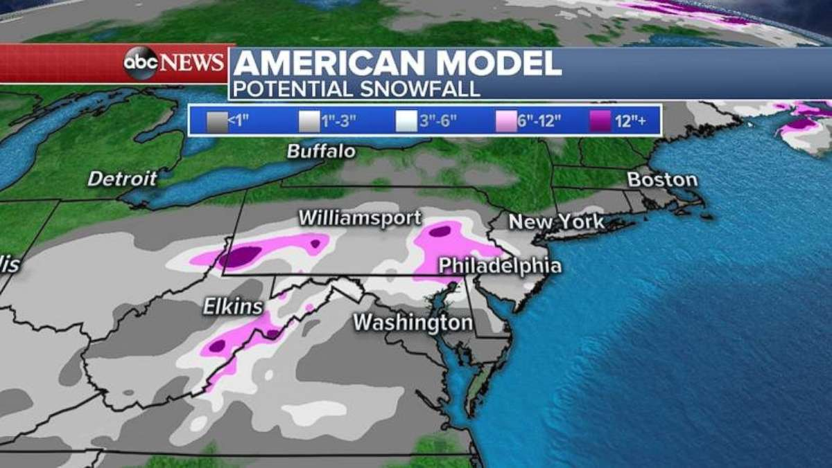 The American model shows heavy snow in eastern and western Pennsylvania.