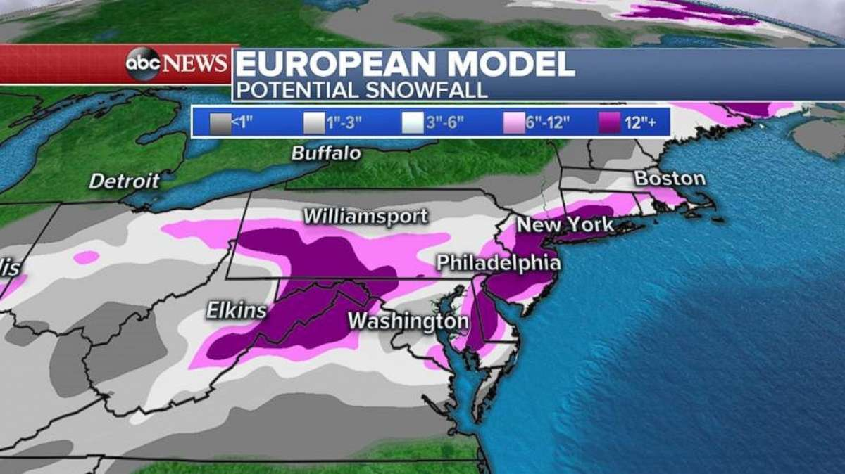 the euan model is least kind to the northeast with heavy snow possible in philadelphia new york and boston